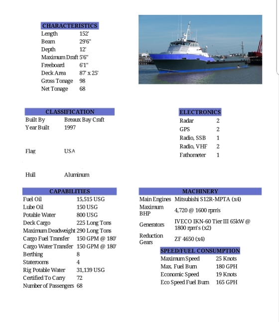 Offshore Crew Boats For Sale